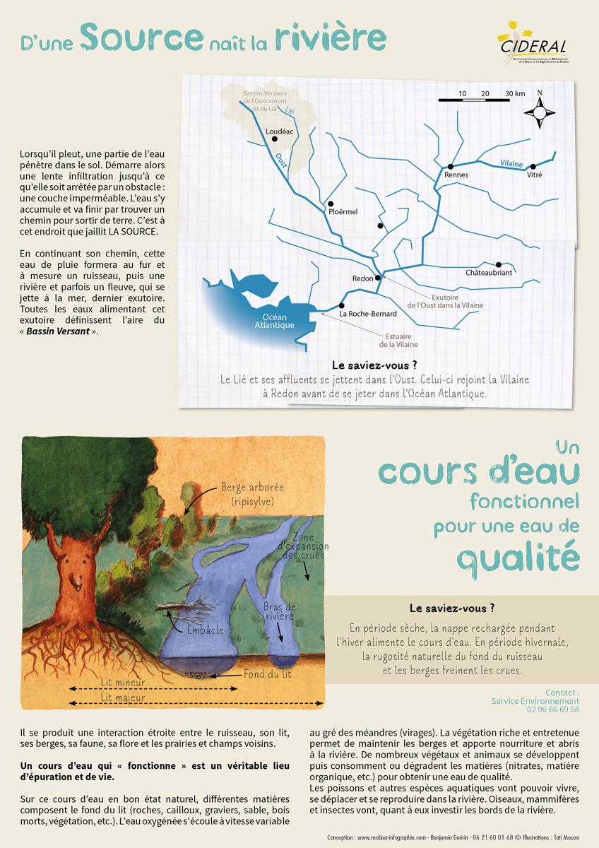 fiche-riviere-1