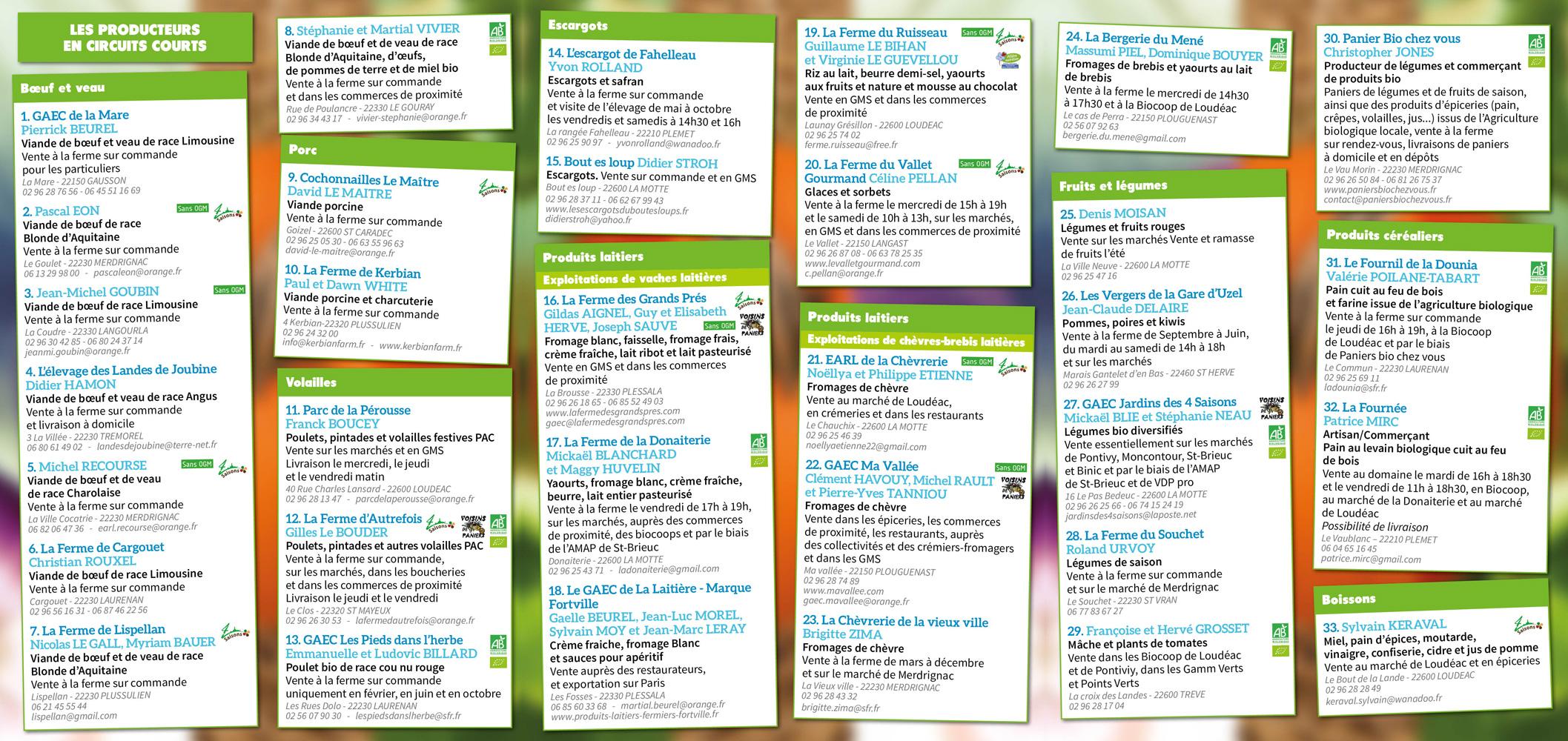 guide-produits-locaux-2015-format-45x21-ouvert-15x21-ferme-recto-verso-v92-web