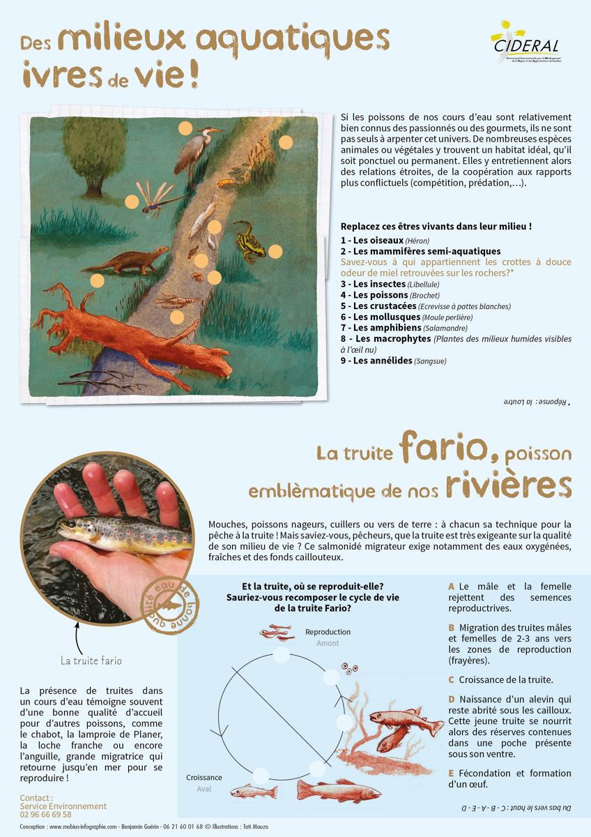 fiche-milieu-aquatique-1